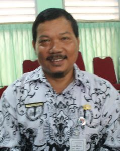 Drs. Muslim Suganda